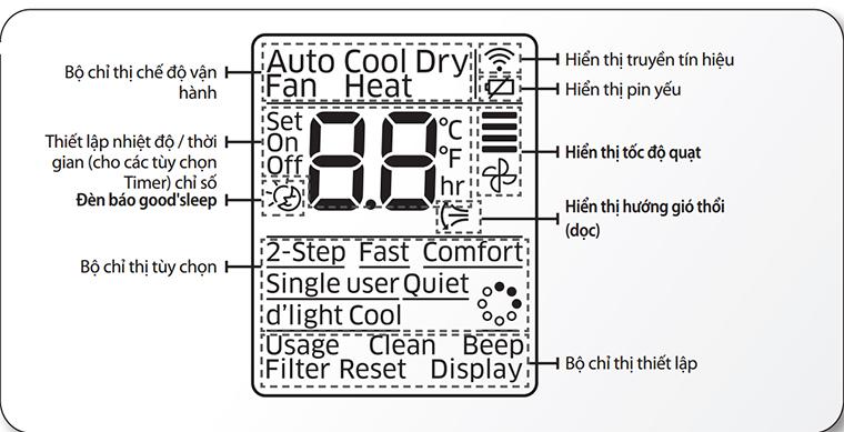 điều khiển máy lạnh Samsung