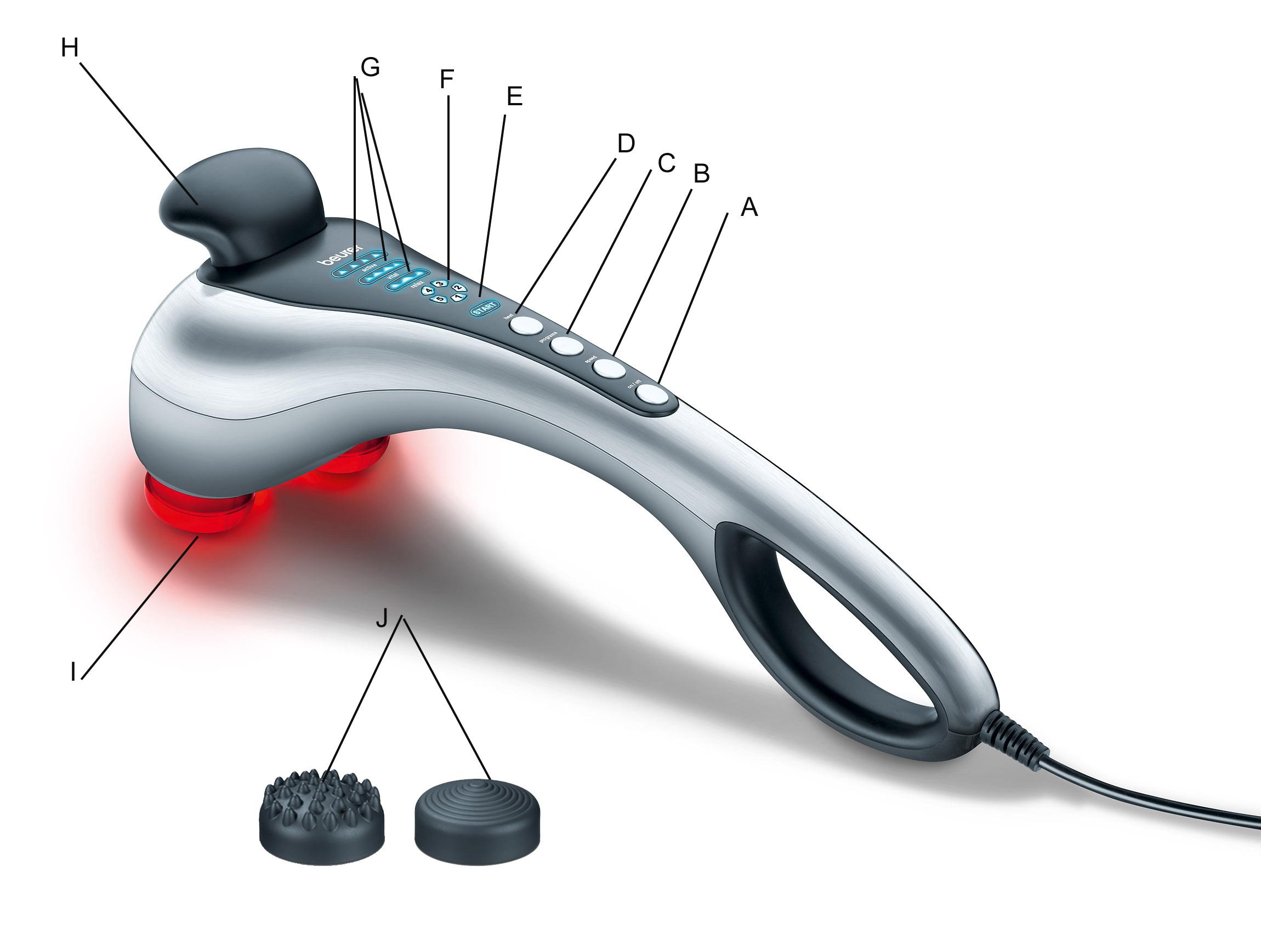 Sử dụng máy massage cầm tay 2 đầu hồng ngoại Beurer MG100 đúng cách -  META.vn