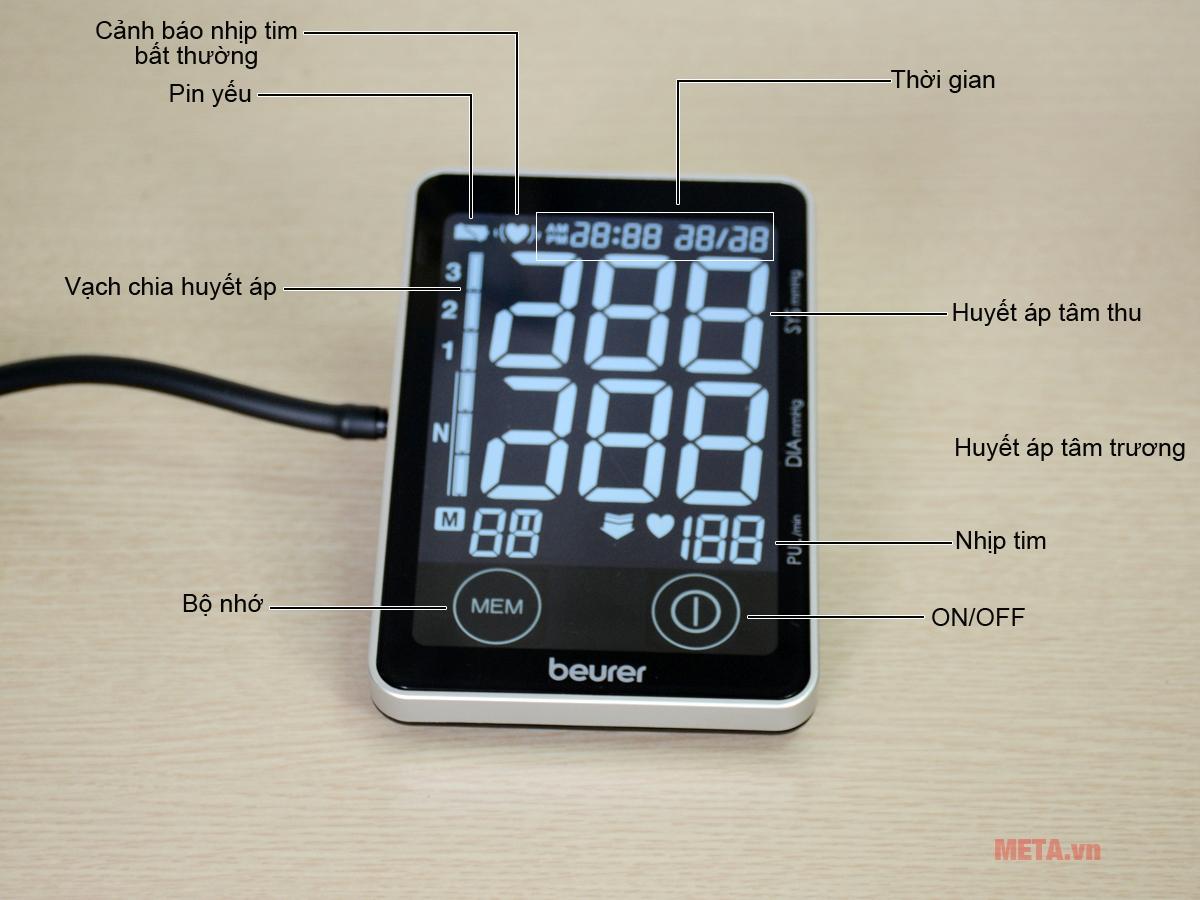 Máy đo huyết áp bắp tay