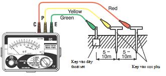 Cách đấu nối các dây nối vào đồng hồ đo