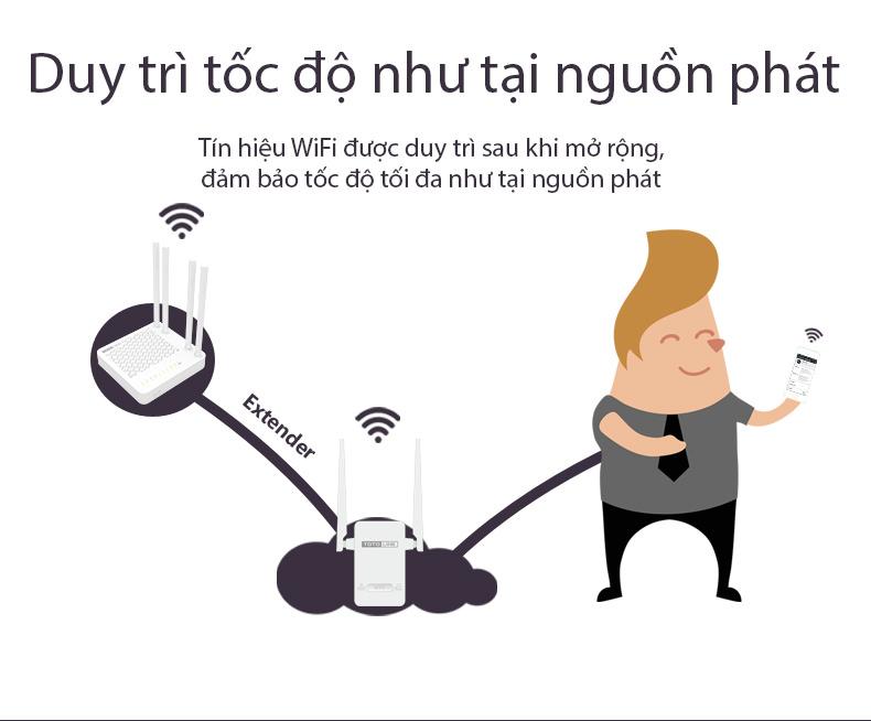bộ kích sóng wifi có tác dụng gì
