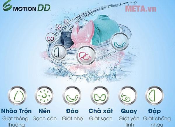 Máy giặt sấy khô LG nổi tiếng với công nghệ 6 motion DD