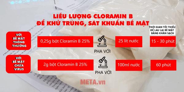 Liều lượng Cloramin B để khử trùng bề mặt vật dụng trong gia đình