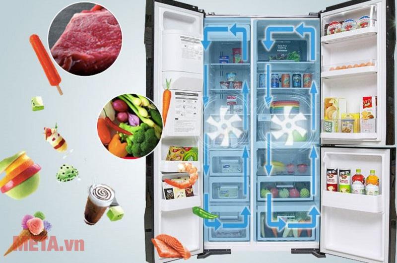 Ưu nhược điểm của tủ lạnh Side by Side