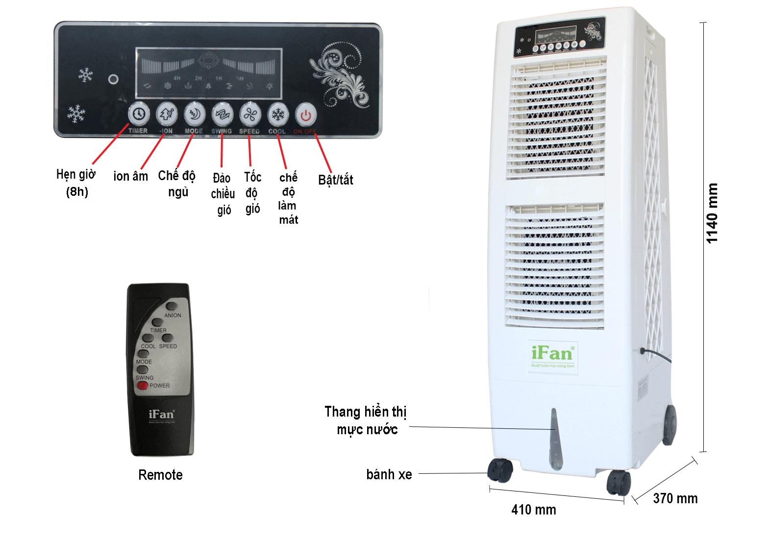 Máy làm mát iFan-400