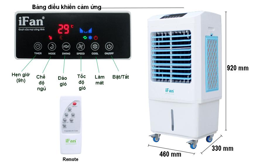 Máy làm mát iFan-300