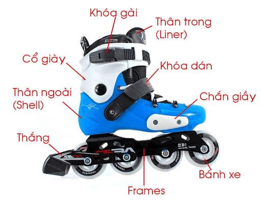 Hãy lựa chọn cho bé đôi giày patin phù hợp và chất lượng