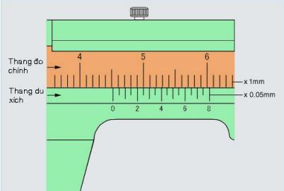 Cách đọc kết quả đo trên thước kẹp cơ