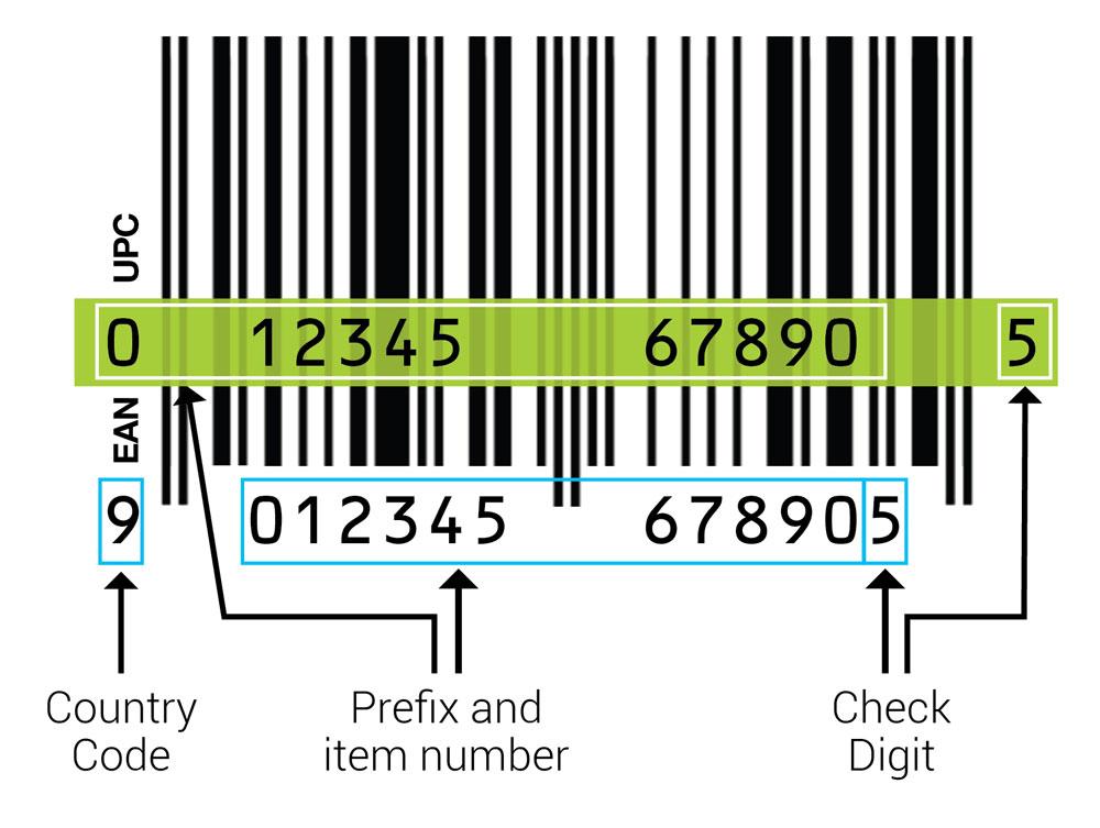 Mã vạch EAN-13 khi so sánh với barcode UPC