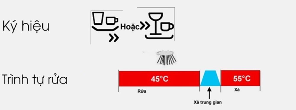 Chương trình rửa nhanh 45 độ C (Quick 45 độ C)