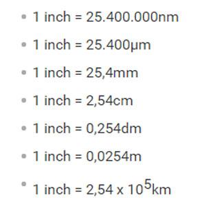 1 inch bằng bao nhiêu mét