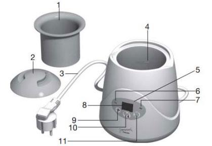 Cấu tạo của máy hâm sữa Beurer BY52