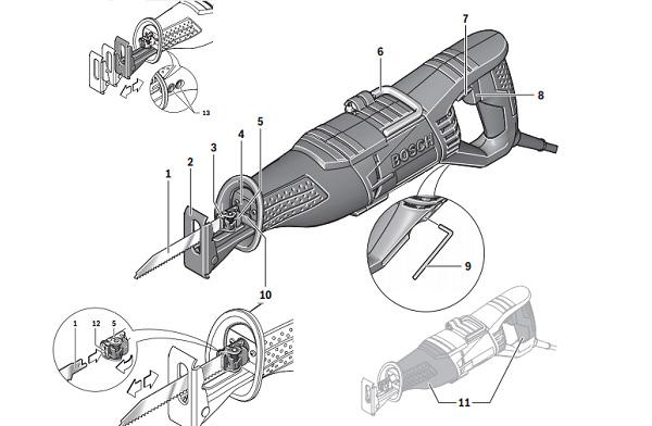 Cấu tạo máy cưa kiếm chạy điện
