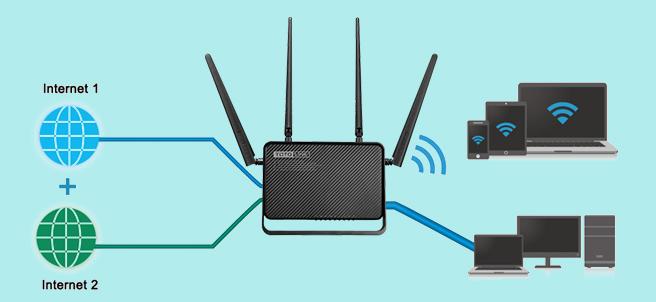 Nguyên lý hoạt động của router wifi