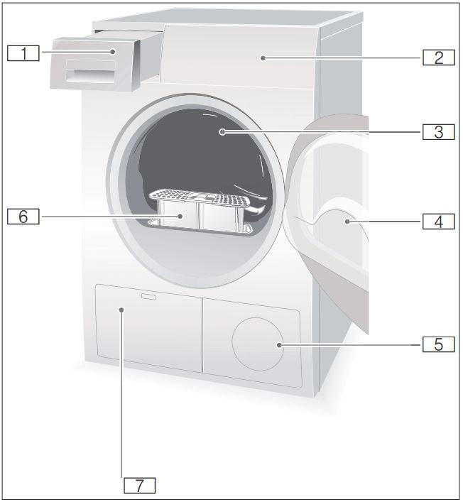 Bosch WTB86201SG (Serie 4)
