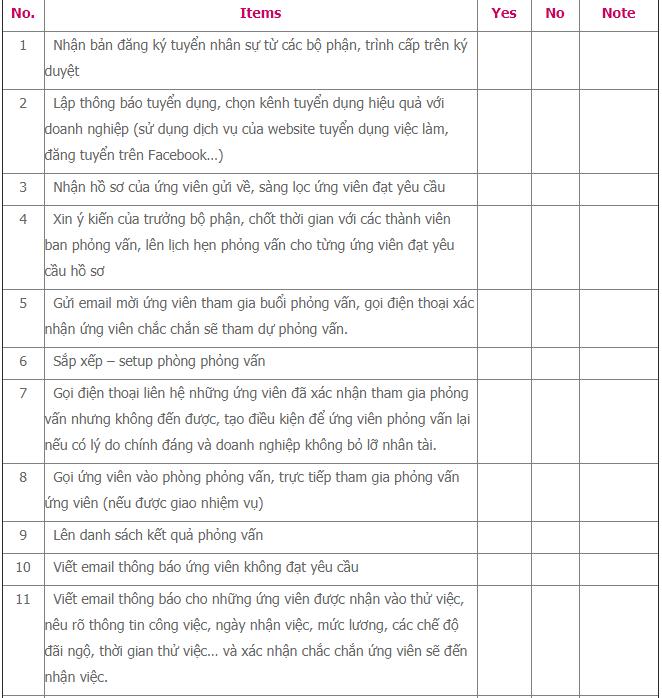 Mẫu checklist công việc