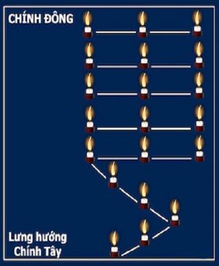 Cúng sao Hội mùng 8 cần bao nhiêu ngọn đèn cầy?