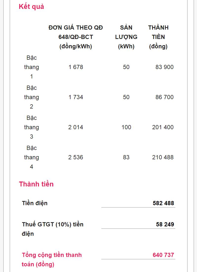 Kết quả nhận được sau khi bạn nhập các thông số tính tiền điện.