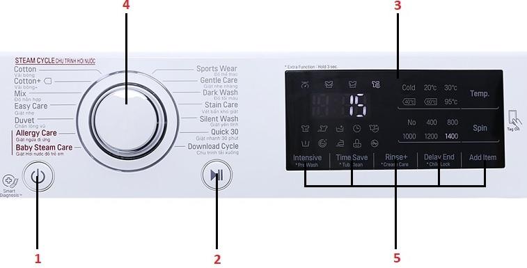 Ký hiệu chế độ giặt trên bảng điều khiển máy giặt LG