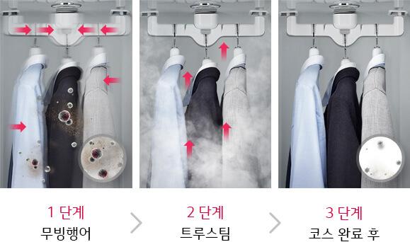 Máy giặt hấp quần áo LG Styler S5MB giặt sấy hiệu quả