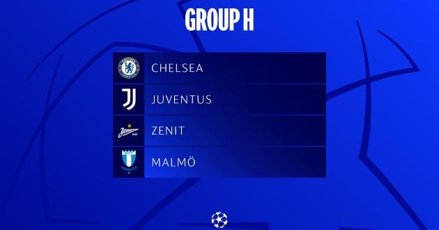 4 đội bóng góp mặt tại bảng H Cúp C1 châu Âu UEFA Champions League 2021/22: Chelsea, Juventus, Malmö, Zenit.