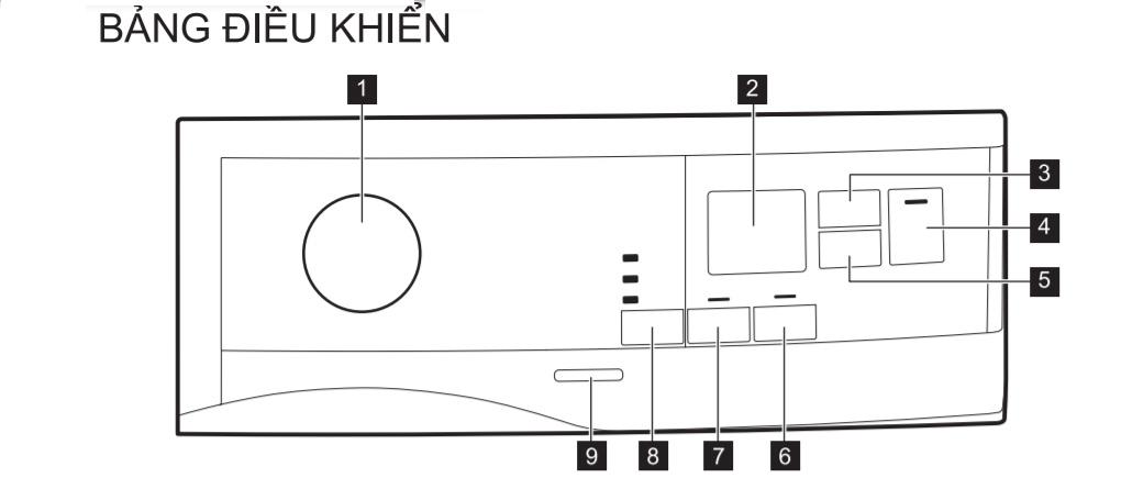 Bảng điều khiển hiện đại