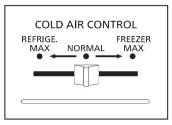 Bộ điều chỉnh không khí lạnh