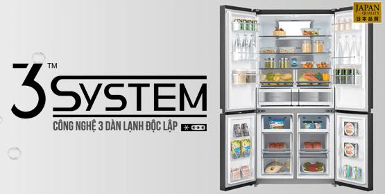 Tủ lạnh Tủ lạnh nhiều cửa multidoor ứng dụng hệ thống 3 dàn lạnh