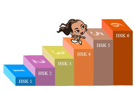 Tìm hiểu HSK dùng để làm gì