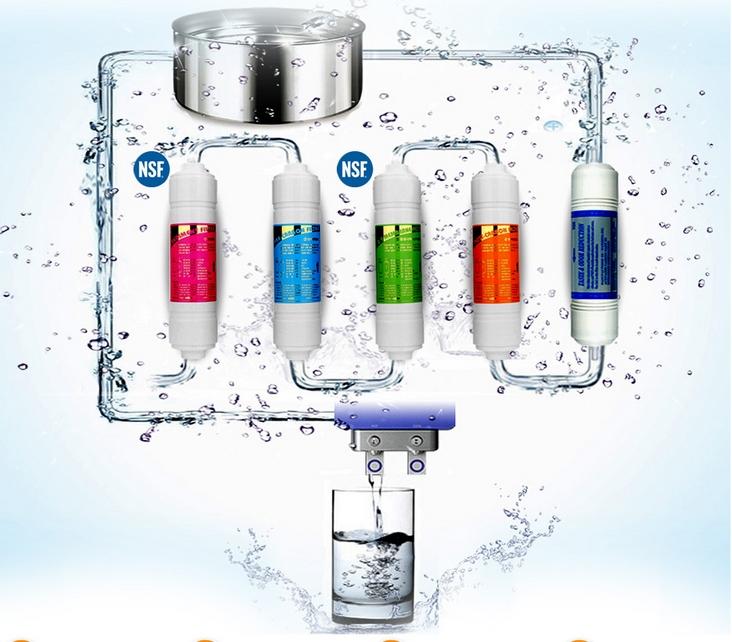 Máy lọc nước New Life P3000-R