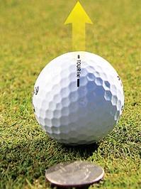 Vẽ đường thẳng trên quả bóng