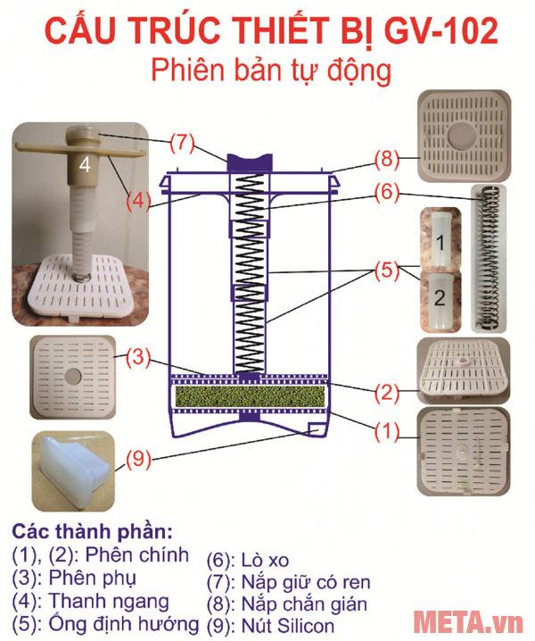 hướng dẫn sử dụng máy làm giá đỗ sạch đa năng gv-102 - phiên bản tự động