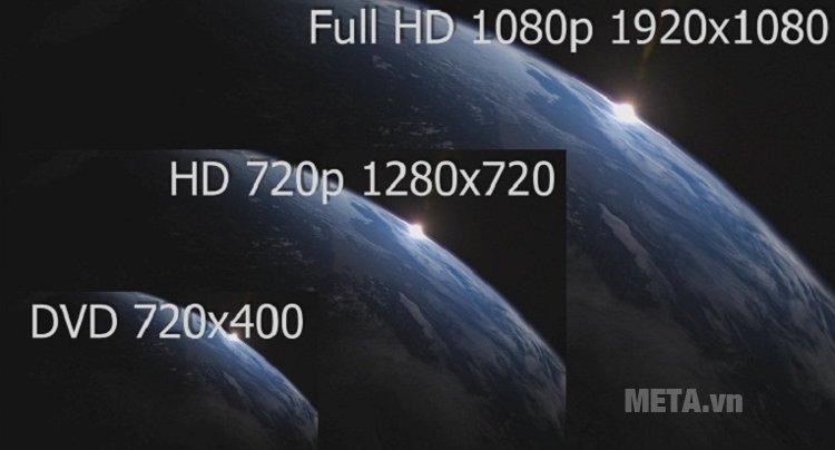 Độ phân giải Full HD cho hình ảnh của tivi Sony sắc nét hơn.