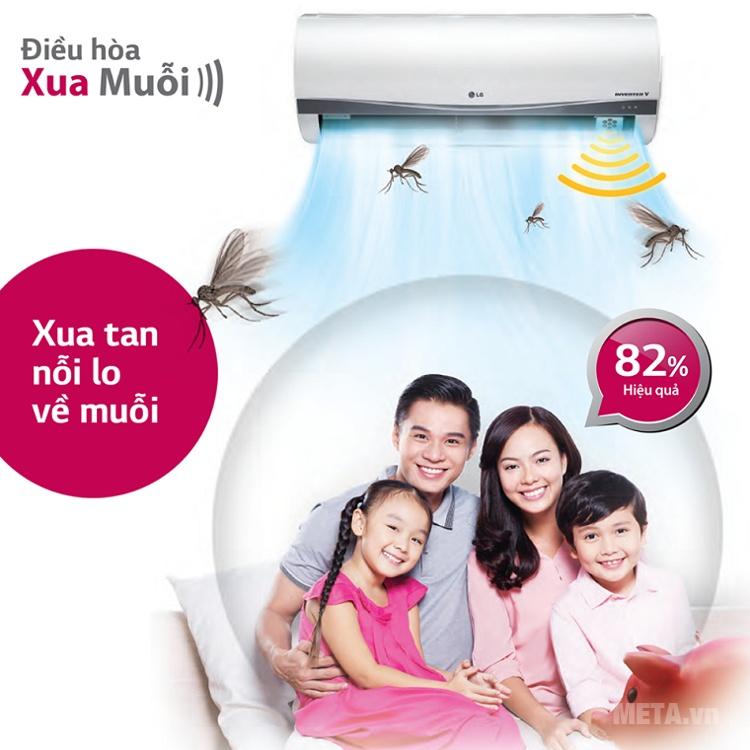 Chế độ đuổi muỗi bảo vệ sức khỏe cho gia đình.