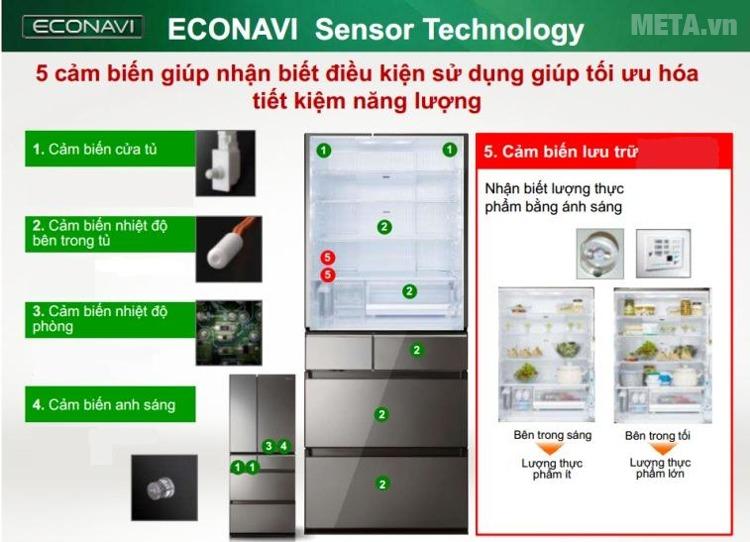 Tủ lạnh side by side 588 lít Panasonic NR-F610GT-X2 thế hệ 2 với 5 loại cảm ứng.