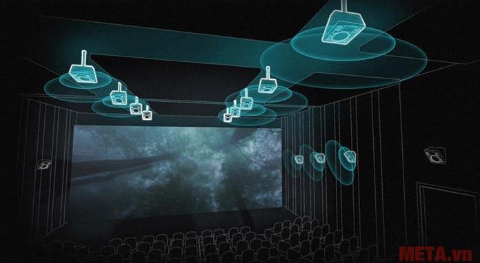 Công nghệ âm thanh vòm mang đến chất lượng y như tại rạp chiếu