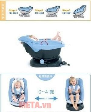 Ghế an toàn cho bé trên ô tô Kuku KU6020 dành cho bé từ 0 - 4 tuổi.