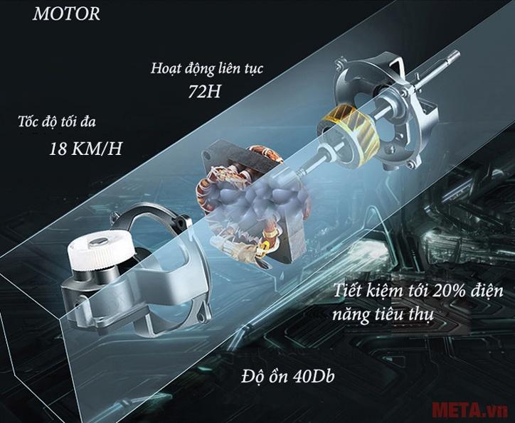 Máy chạy bộ điện Mofit MCT-5517A có độ ồn thấp