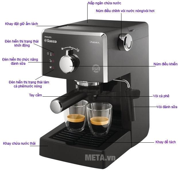 Cấu tạo của máy pha cà phê Philips Saeco Poemia Focus HD8423