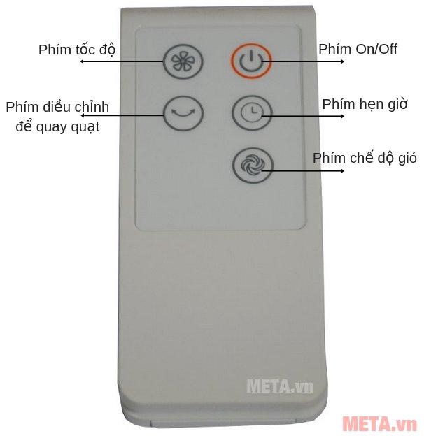 Các phím chức năng của bảng điều khiển từ xa